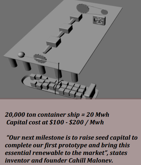 """Our next milestone is to raise seed capital to complete our first prototype and bring this essential renewable to the market"", states inventor and founder Cahill Maloney."