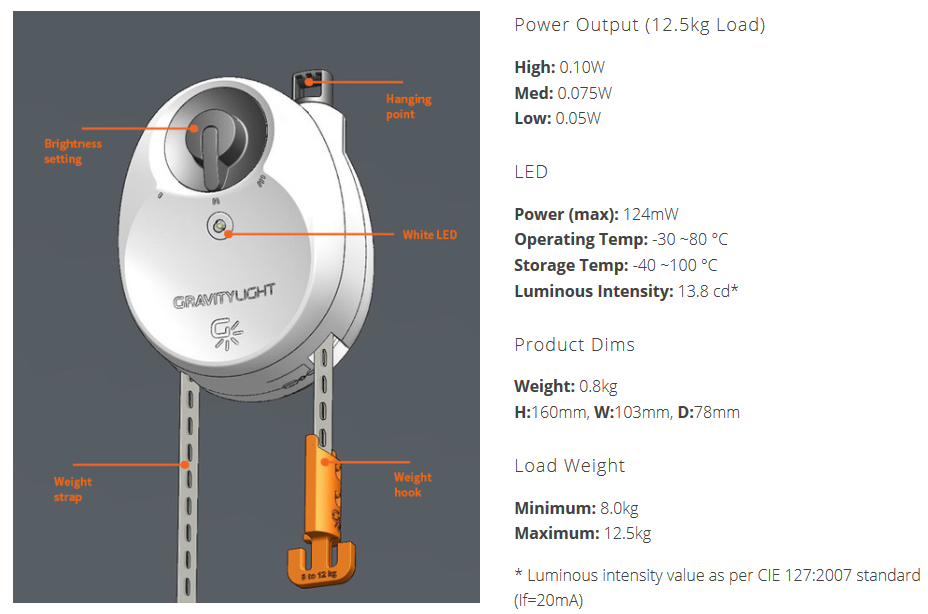 GravityLight first version's specifications.